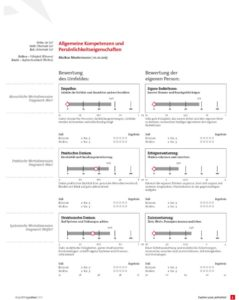 Muster-Report Profilingvalues